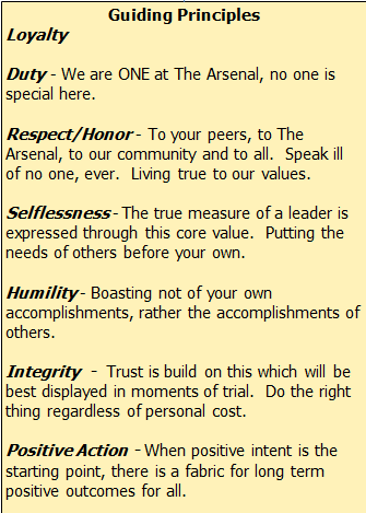 Guiding Principles of The Arsenal Image